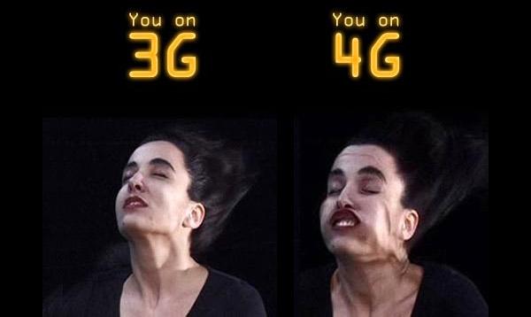 4G no Brasil