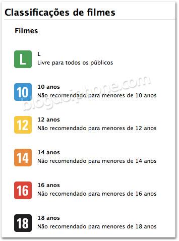 classif Jogos podem finalmente chegar à App Store Brasileira