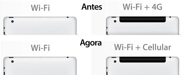 Photo of Para evitar confusão de nomes, Apple muda a denominação 4G do novo iPad