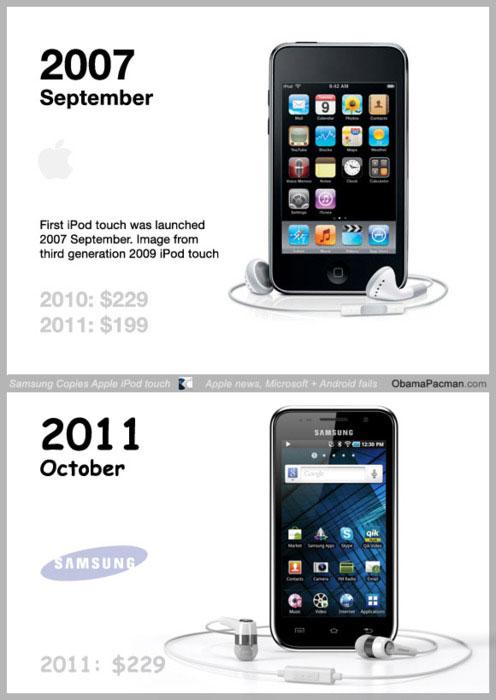 154123dd4fb Algumas reações ao resultado do julgamento entre Apple e Samsung ...