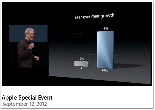 Photo of Apple libera a íntegra do vídeo da apresentação desta quarta