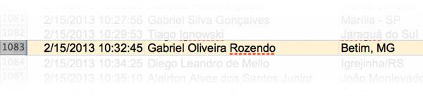 Gabriel Oliveira Rozendo