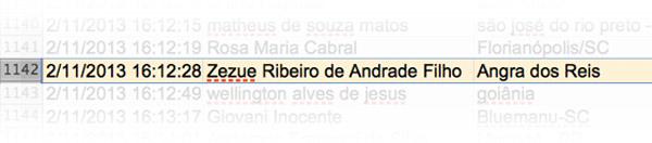 Zezue Ribeiro de Andrade Filho
