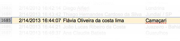 Flávia Oliveira da Costa Lima