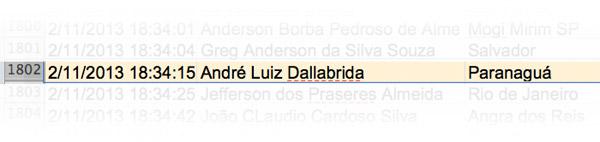 André Luiz Dallabrida