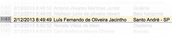 Luís Fernando de Oliveira Jacintho