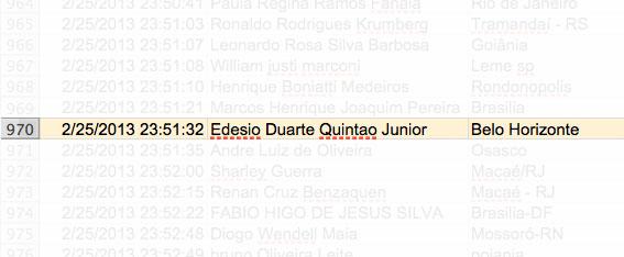 Edesio Duarte Quintao Junior