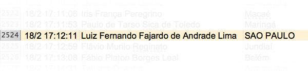 Luiz Fernando Fajardo de Andrade Lima