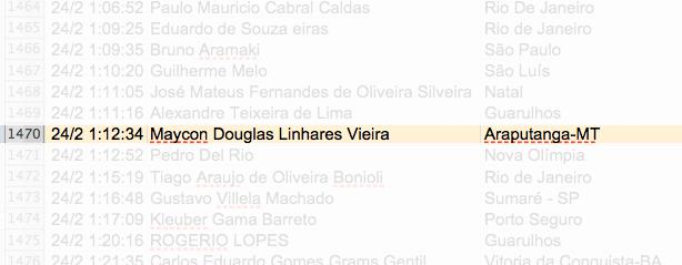 Maycon Douglas Linhares Vieira