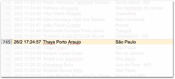 Thays Porto Araujo