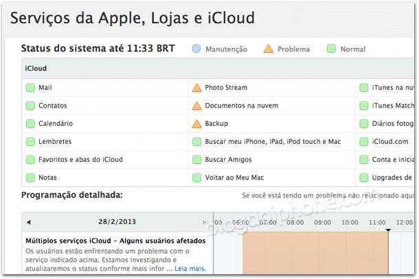 iCloud com problemas