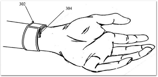 Patente iWatch