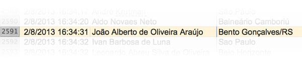 João Alberto de Oliveira Araújo