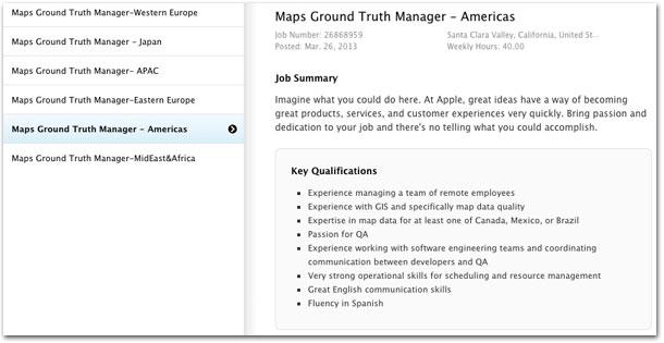Emprego para os mapas