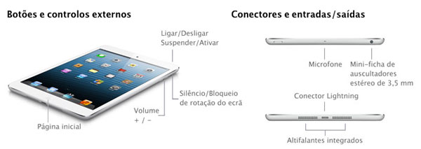 Controles iPad mini