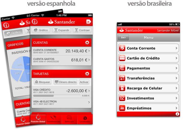 Comparação entre aplicativos