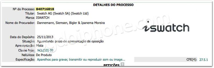 Registro iSwatch