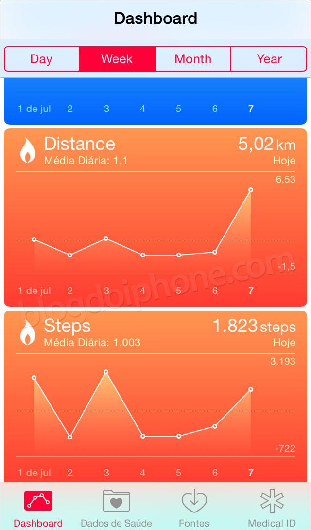 iOS 8 - Saúde