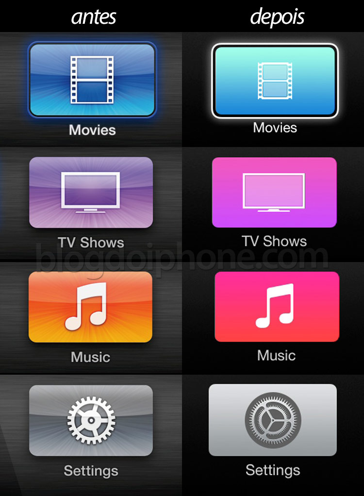 Comparação dos ícones Apple TV antes e depois