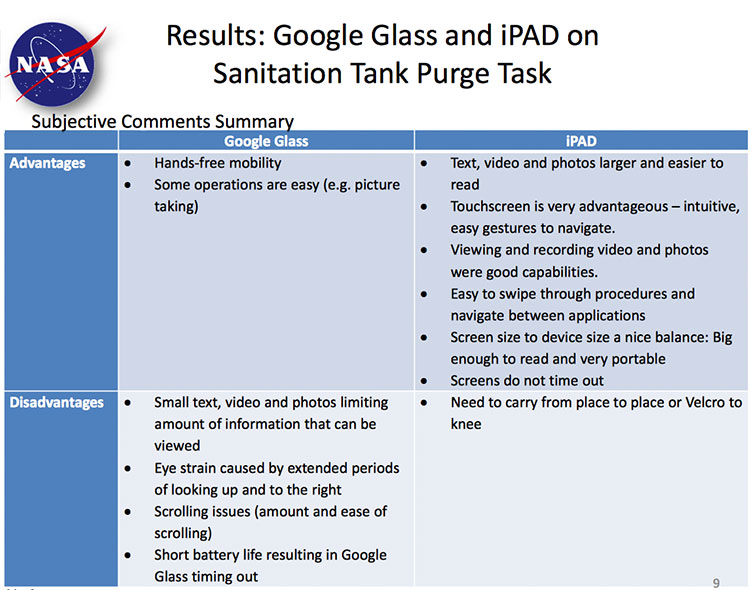 Lista de vantagens e desvantagens do iPad e do Google Glass