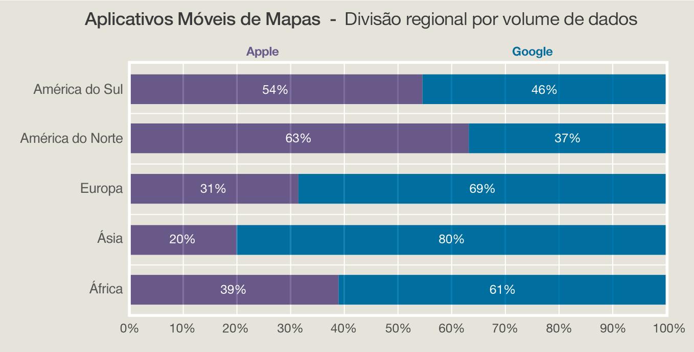 Mapas móveis por região
