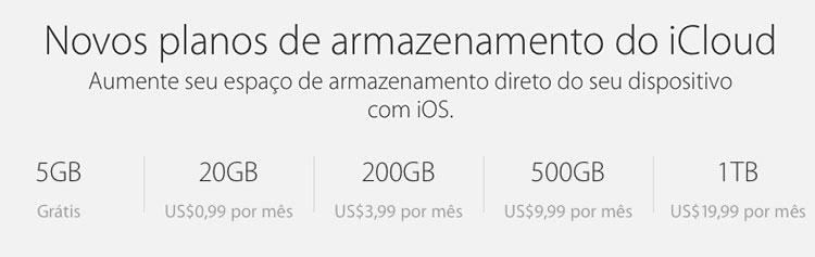 Preços do iCloud