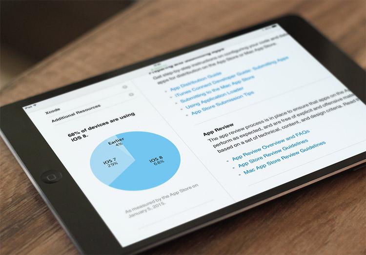 Photo of [#Qfail] 101% dos usuários de iOS