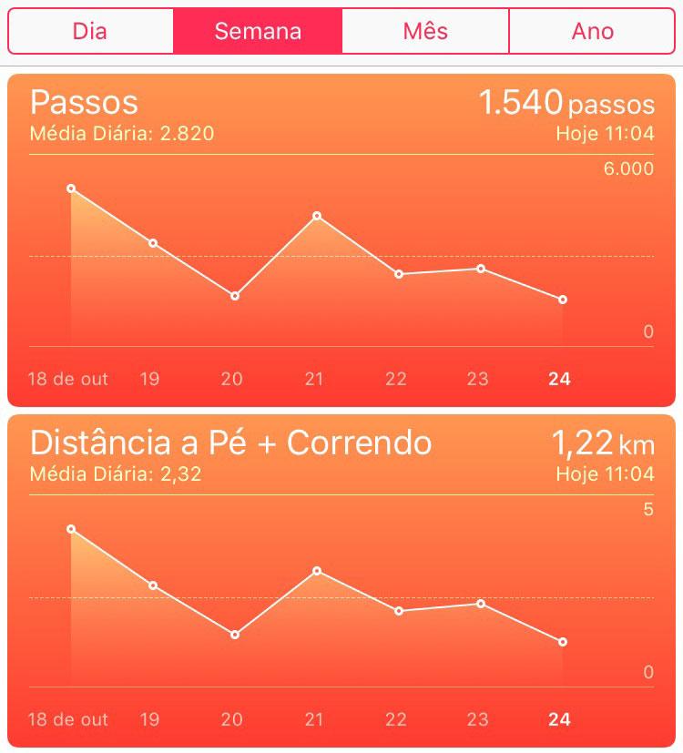 Photo of App Saúde volta a funcionar após bug do Horário de Verão