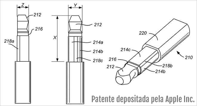 patente Jack