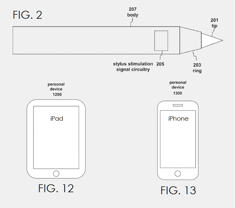 Pencil Patente