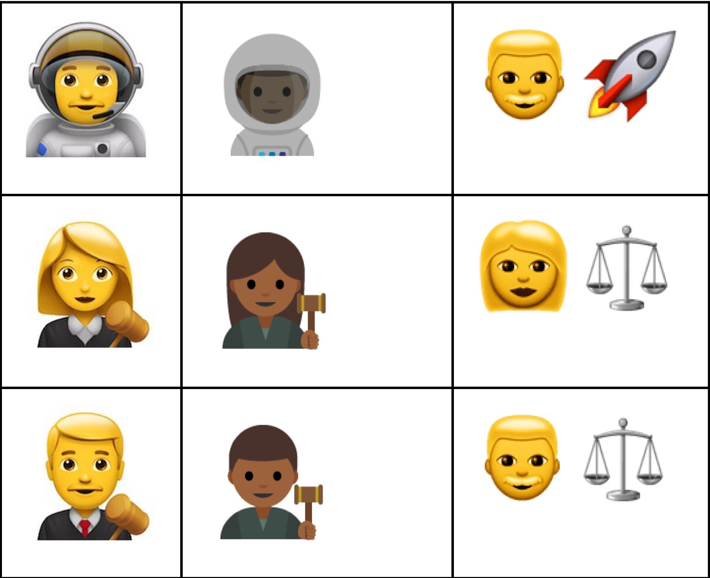 Novos Emoji