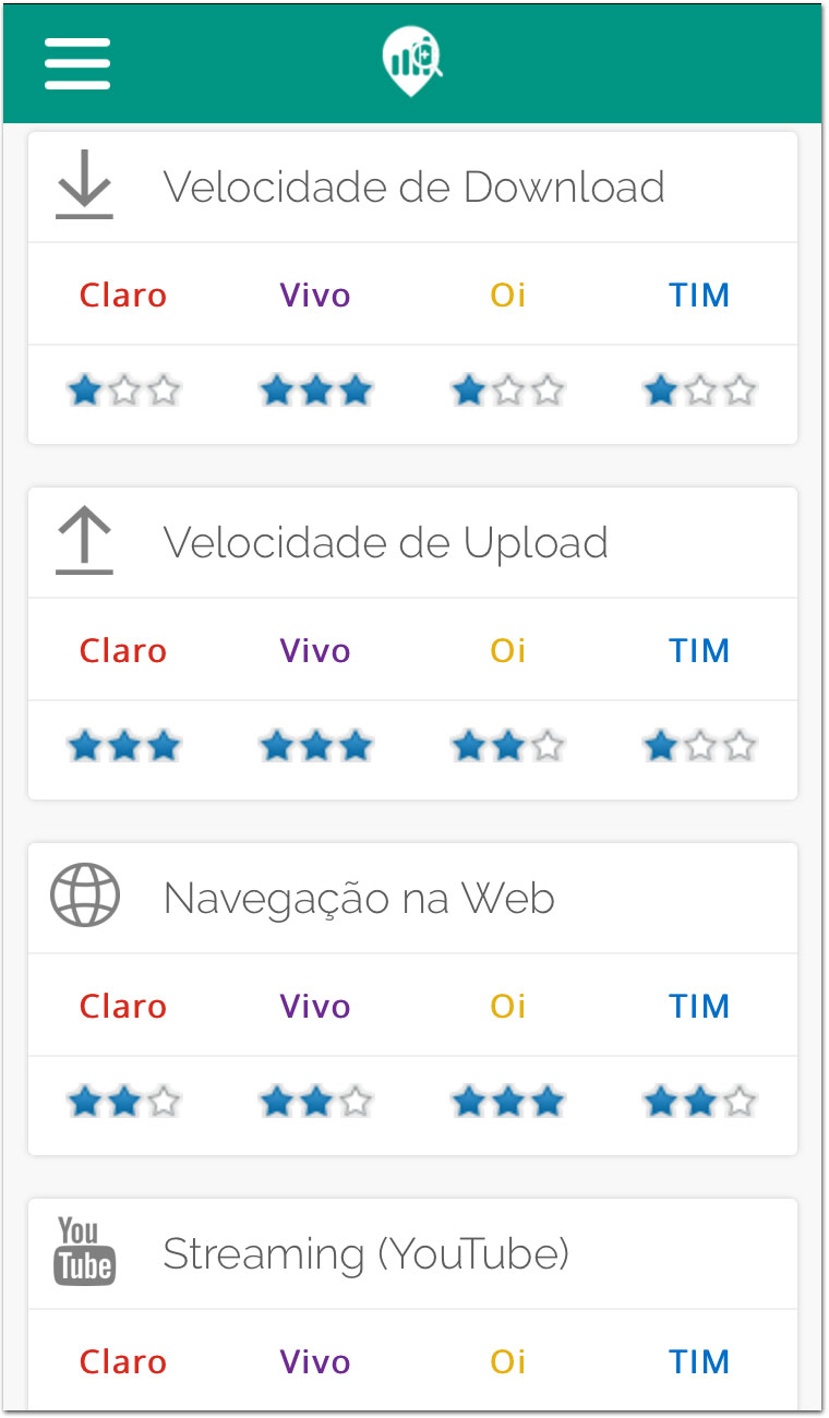 Redes Moveis APP