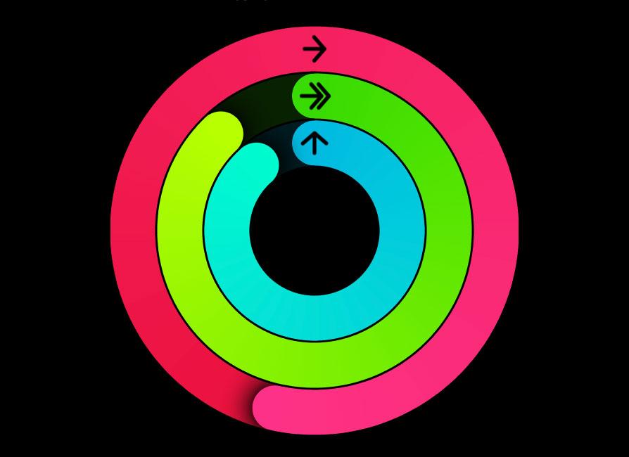 Círculos de Atividade Apple Watch