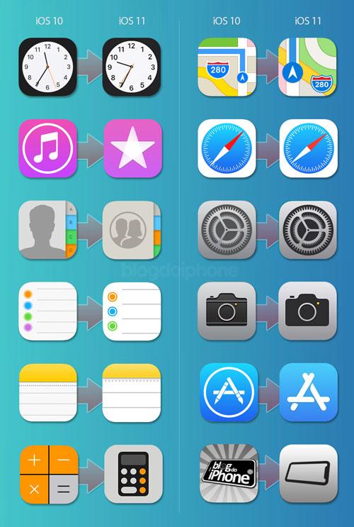 Ícones iOS 11