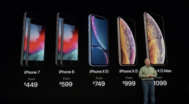 Photo of Apple mantém valores em Reais dos iPhones antigos, mesmo com a queda de preços nos EUA