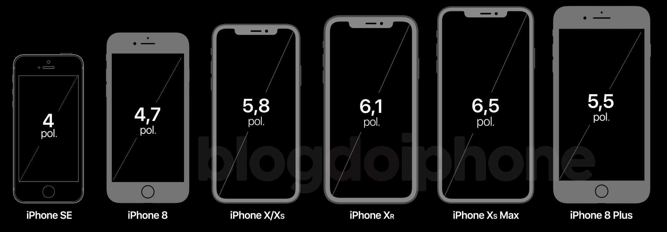 iphone 8 vs iphone 8 plus comparacion