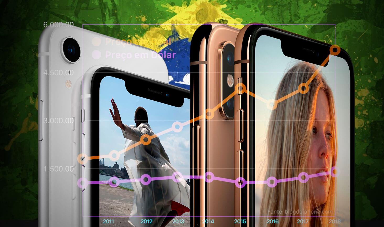 694e708e6 Análise do preço do iPhone XR e XS no Brasil » Blog do iPhone