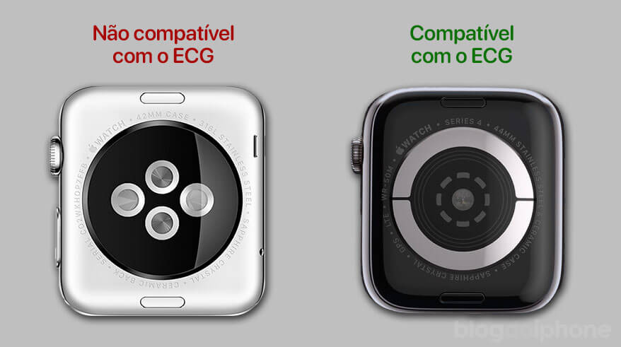 Apple Watch compatível ECG