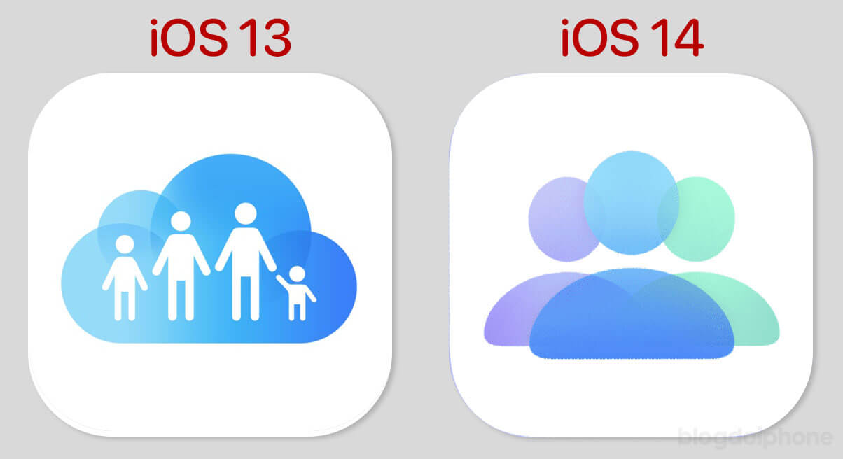 iOS 14 Compartilhamento Familiar